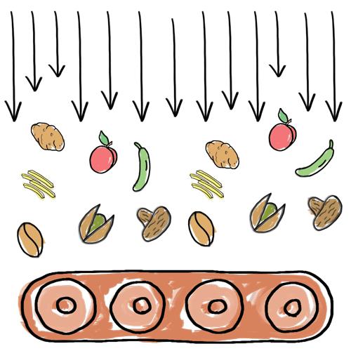 اقام-کشاورزی-قابل-سورت