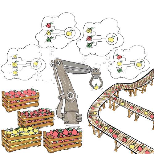 sorter-optical-robot